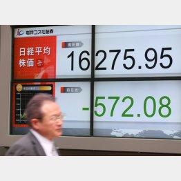 株価は一時1万6000円割れまで急落も(C)日刊ゲンダイ