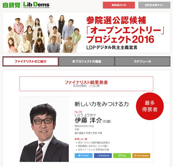 最多得票は作家の伊藤洋介氏(「オープンエントリー」プロジェクト2016のwebページ)