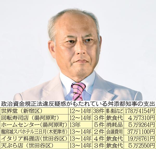 「会計責任者のミスで訂正」の筋書き(C)日刊ゲンダイ