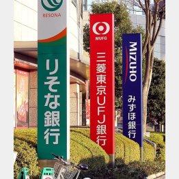 銀行ピンチ(C)日刊ゲンダイ