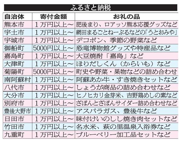 各自治体ごとに特色がある(C)日刊ゲンダイ