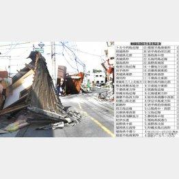 熊本では民家はことごとく倒壊(益城町)(C)日刊ゲンダイ