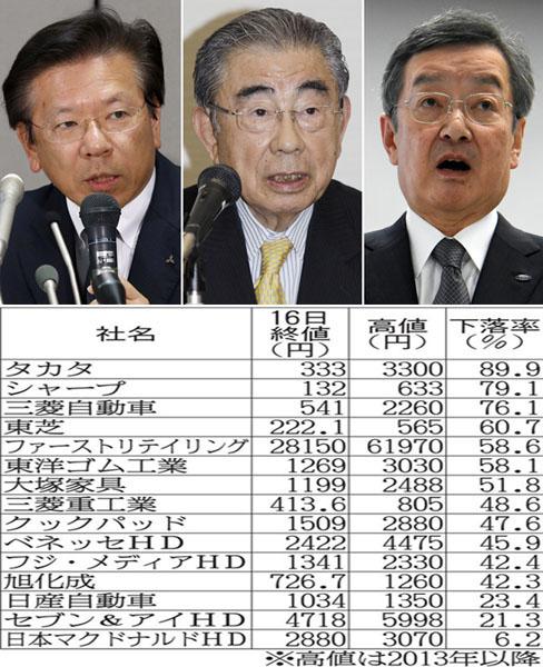 左から三菱自の相川社長、セブン&アイの鈴木会長、シャープの高橋社長(C)日刊ゲンダイ