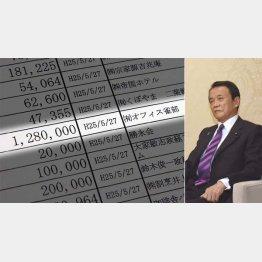 「元愛人」報道の店に5年で3350万円(C)日刊ゲンダイ