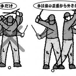 手がトップに上がりきる前に左腰を戻す