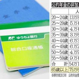 【年金】55歳会社員の受給額は32万円から22万円へ