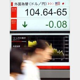 1ドル=100円割れが近づいている(C)日刊ゲンダイ