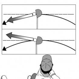 ドライバーの弾道はヘッド軌道とフェースの向きで決まる