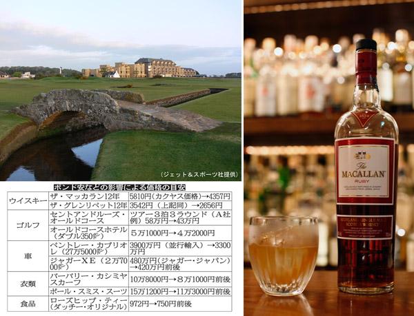 ゴルフの聖地「セントアンドルーズ・オールドコース」(左上)はグッと身近に(提供写真)