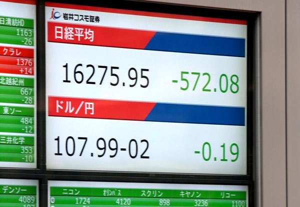 日本株の下げ幅はイギリスの2倍近くに達した(C)日刊ゲンダイ