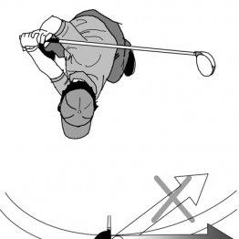 ボールとヘッドの正面衝突度合いが強いほど遠くへ飛ばせる