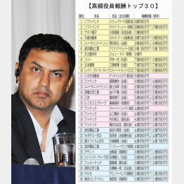 アローラ前ソフトバンク副社長は64億円!(C)日刊ゲンダイ