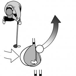 打点位置が芯から8ミリ以上ブレるとフェースの向きが大きく変わる
