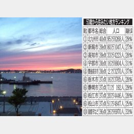 門司港の夕暮れは絶景だ