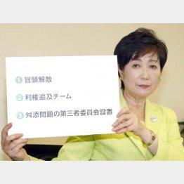 都知事選は小池百合子のペース(C)日刊ゲンダイ