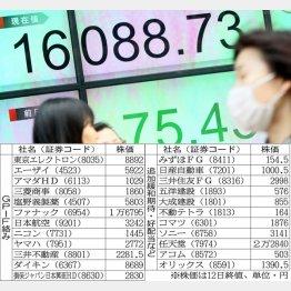 株価は1万6000円台まで回復