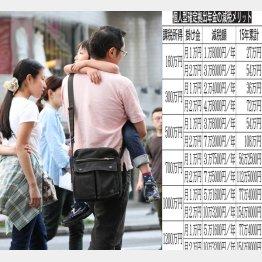 専業主婦も加入OK(写真はイメージ)/(C)日刊ゲンダイ