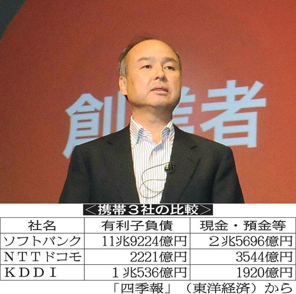 """""""孫氏の兵法""""は吉と出るか(C)日刊ゲンダイ"""