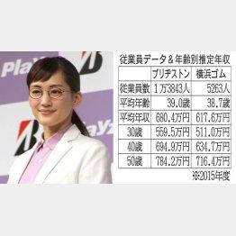 綾瀬はるかはブリヂストンのCM発表会に登場(C)日刊ゲンダイ