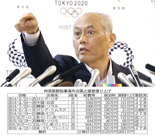 舛添前都知事のスイートルームだけじゃなかった(C)日刊ゲンダイ