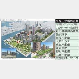 「大会後のイメージ図」(左)/(提供写真)