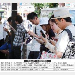 ゲームの流行と一致(C)日刊ゲンダイ