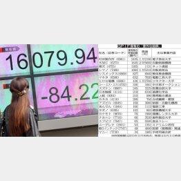 仕込み中…(C)日刊ゲンダイ