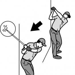 壁を背にした素振りでインサイドから下ろす感覚を養う