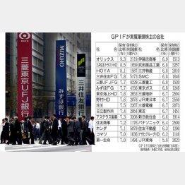 """メガ3行を""""実効支配""""(C)日刊ゲンダイ"""