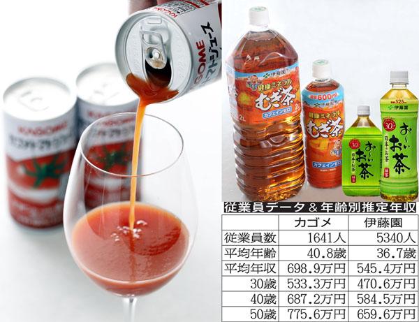 トマトvs日本茶飲料の戦い(C)日刊ゲンダイ