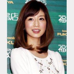 小倉優子への関心は?