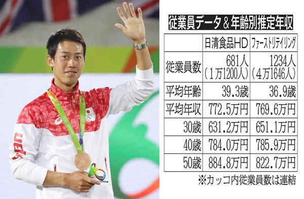 銅メダルを獲得したテニスの錦織圭(C)JMPA