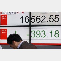 株価も1万7000円台のカベを越えられず(C)日刊ゲンダイ