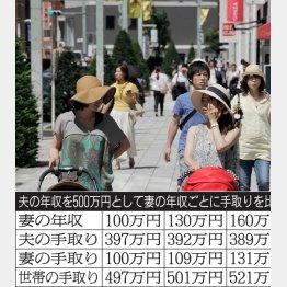 10月からスタート(C)日刊ゲンダイ