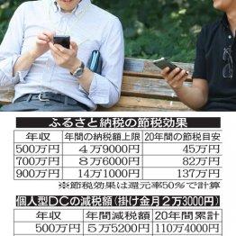 <第2回>とことん節税すると20年間の納税額に268万円の差