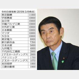東京電力8000株も保有/(C)日刊ゲンダイ