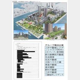 黒塗りだらけの報告書(左下)と選手村建設事業者11社(右下)/(C)日刊ゲンダイ