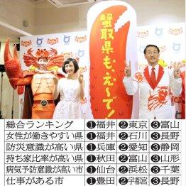 鳥取県は「蟹取県ウェルカニキャンペーン」を平井県知事(右)がアピール(C)日刊ゲンダイ