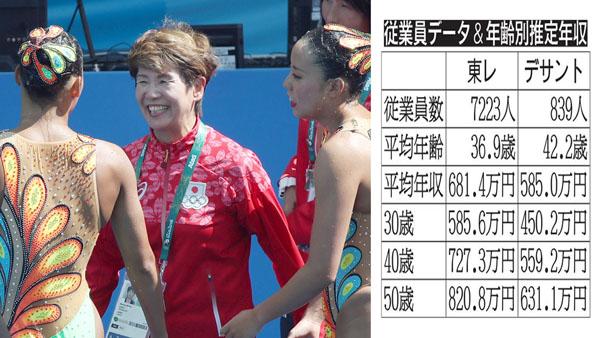 リオでは銅メダルを獲得(C)真野慎也/JMPA