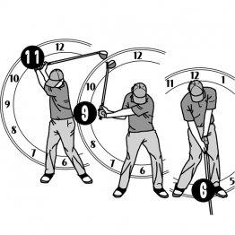 ダウンスイング軌道改善には背中に時計文字盤をイメージ