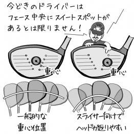 ドライバーは球筋で適正スイートスポットが違う