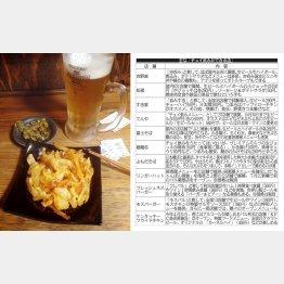 ビールとつまみ2品で330円(C)日刊ゲンダイ