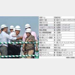 五輪関連施設の視察をする小池百合子知事(C)日刊ゲンダイ