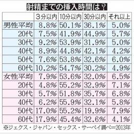 (C)日刊ゲンダイ