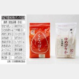 味噌汁とお新香でシンプルに食べたい(C)日刊ゲンダイ