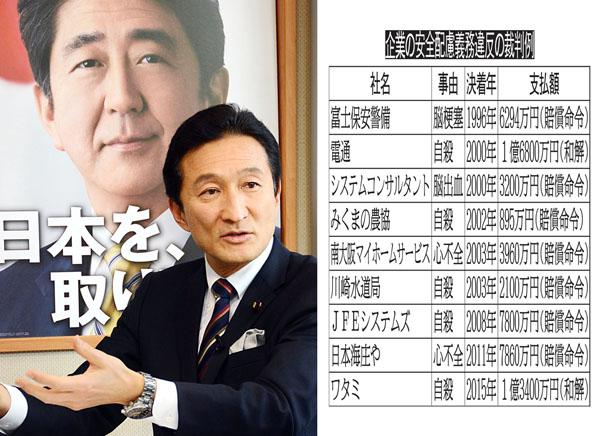 法的な責任は認めなかった…(渡辺美樹氏)/(C)日刊ゲンダイ