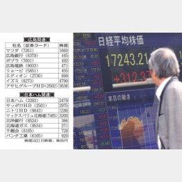 株式市場も盛り上がるか?(C)日刊ゲンダイ