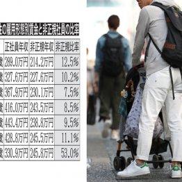 <5>親殺しは7割が息子 貧困介護の地獄