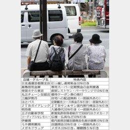 高齢者運転免許自主返納で受けられる都内の特典一例