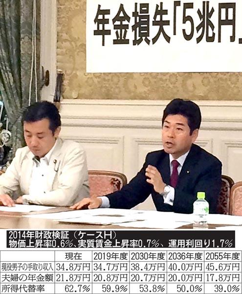 民進党の年金運用「5兆円」損失追及チーム (C)日刊ゲンダイ